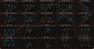 trading-patterns-crypto.png